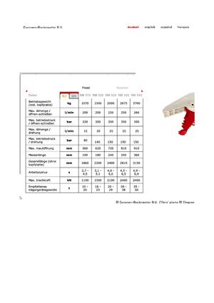 Beton-Pulverisierer Globram RM545