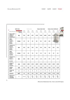 Abbruch-Sortiergreifer Globram RM 729 D