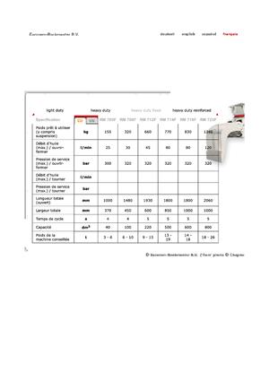 Abbruch-Sortiergreifer Globram RM 714 F