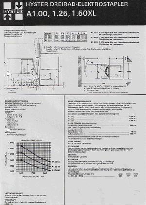 Frontstapler Elektro Hyster A 1.00 XL