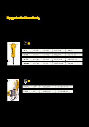 Hydraulik-Meißelhämmer Brokk SB 152