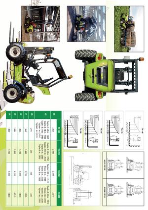 Geländestapler Agrimac TH 300
