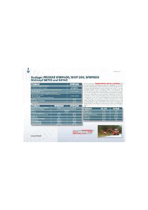 Böschungsmäher Pronar WWP 400 GK 140