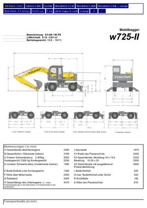 Mobilbagger Furukawa W 725-II LS